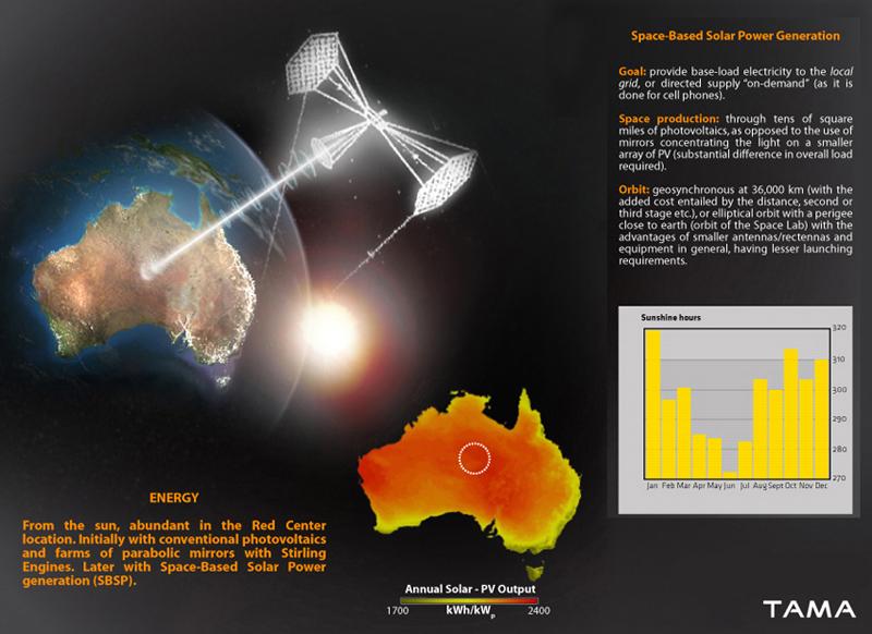 space based solar power generation Aurora Australian Capital