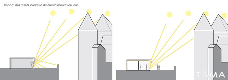 concept des reflets solaires Château de Chillon