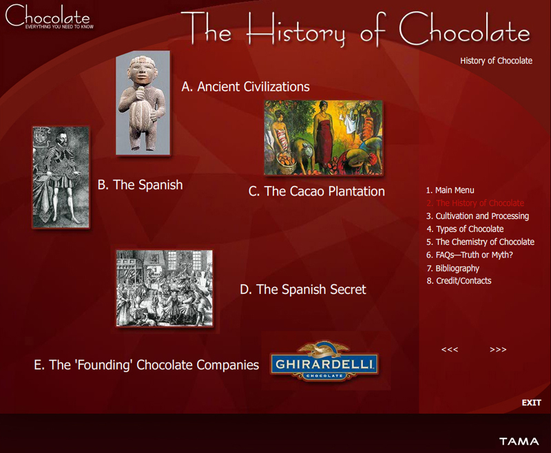application Flash Chocolate: Everything You Need to Know