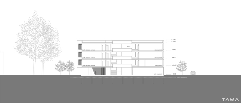 coupe transversale Collège Secondaire Rives Caserne de Pompiers Yverdon