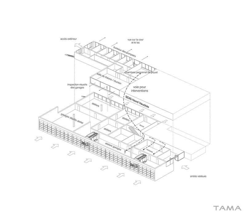 typologie du bâtiment sécurité Collège Secondaire Rives Caserne de Pompiers Yverdon
