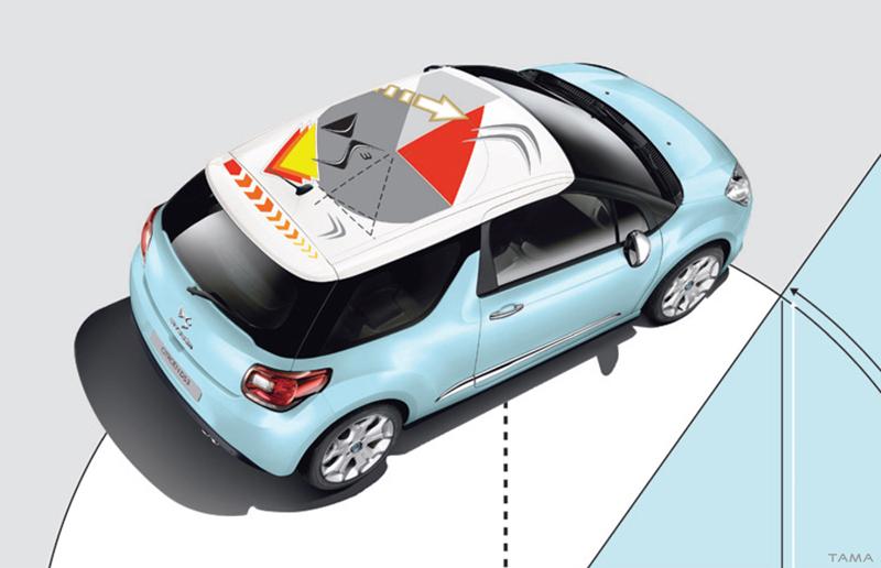 Thinking of Trigonometry design pour le toit du Citroen DS3