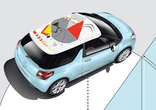 personnalisations de toit Citroen DS3